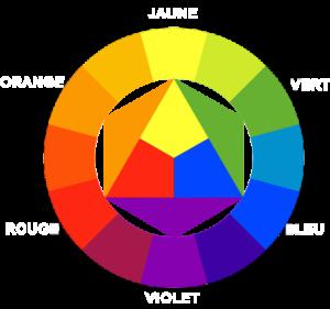 Roue chromatique - AlaiseNet